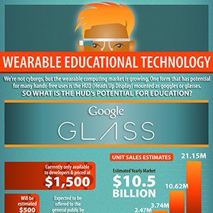 thumbnail image for Google Glass infographic