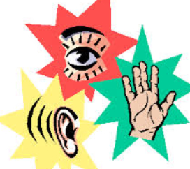 ear, eye, and hand representing different learning styles