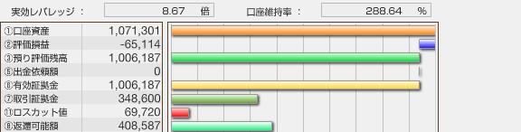iサイクル注文管理画面