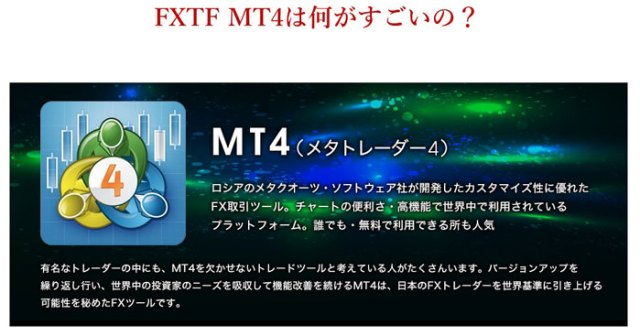 FXTFのMT4