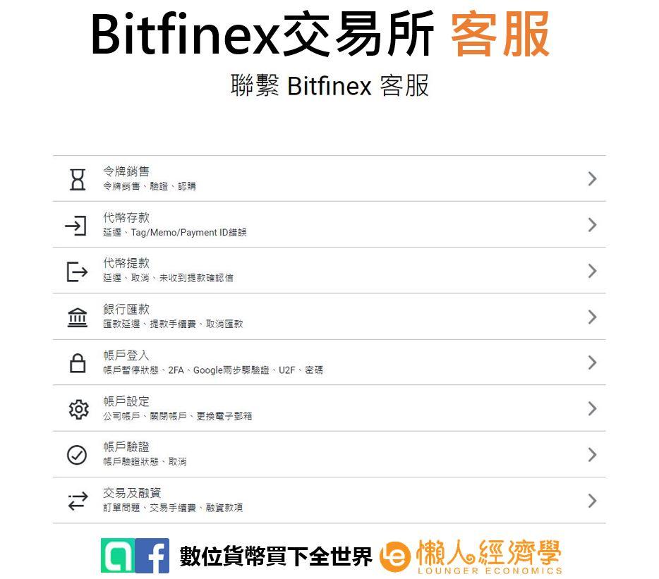 Bitfinex客服