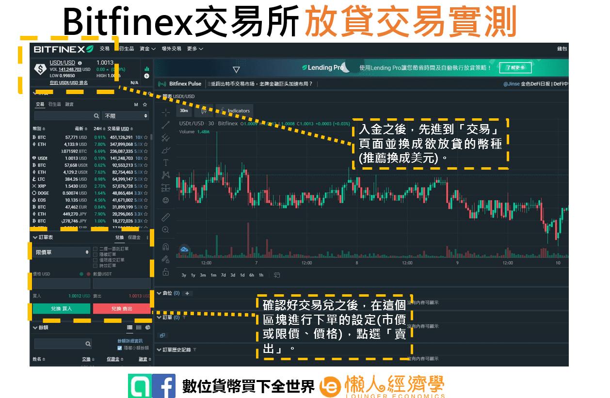Bitfinex放貸交易