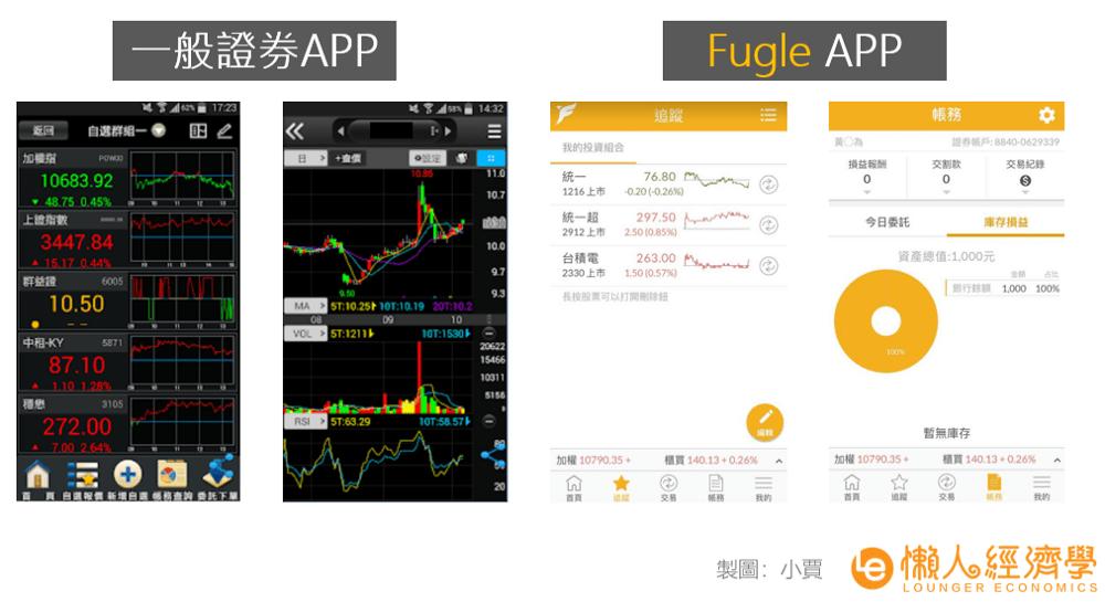 股票查詢app