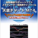 『天底チャート MT4』 – メタトレーダー用FX売買サインツール – 株式会社ケンコンサルティング 小林憲司の評判