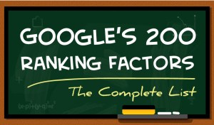 The 200 Google Search Ranking Factors Infographic