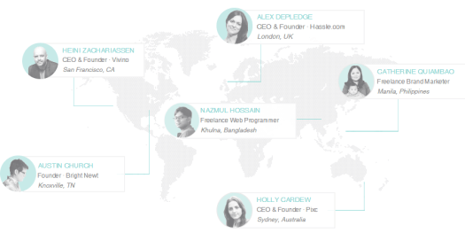 elance-odesk-2014-annual-report-2014