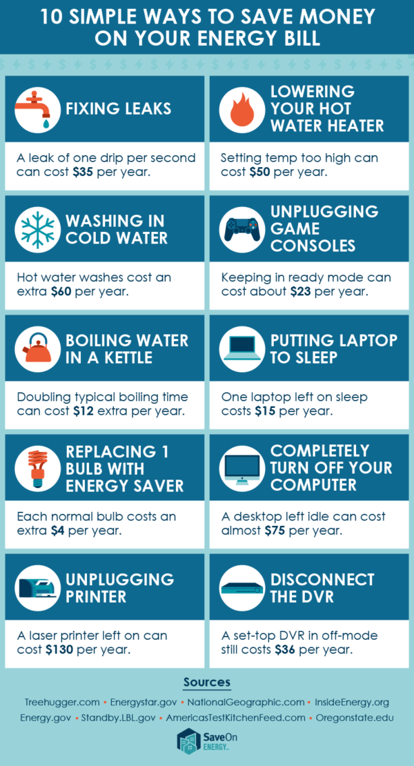 Infographic: 10 Simple Ways To Save Money on Your Energy Bill