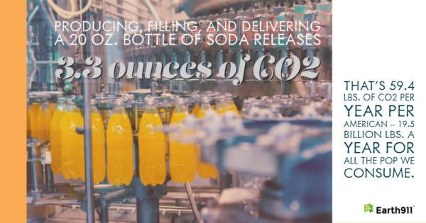 a 20-ounce soda pop releases 3.3 ounces of C02