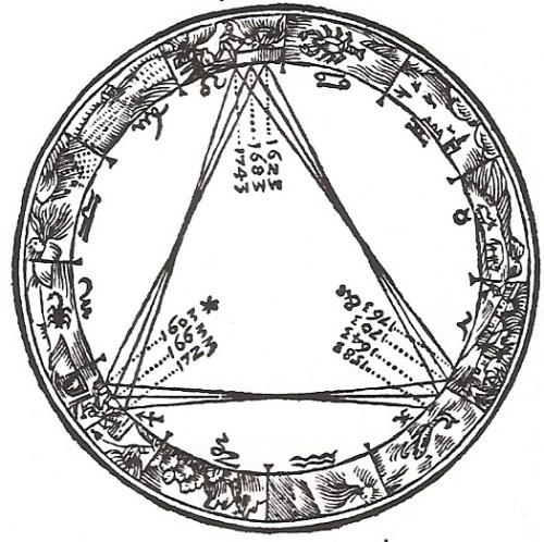 Keplers trigon