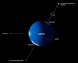 Polaris: location, location, location – We Are Star Stuff