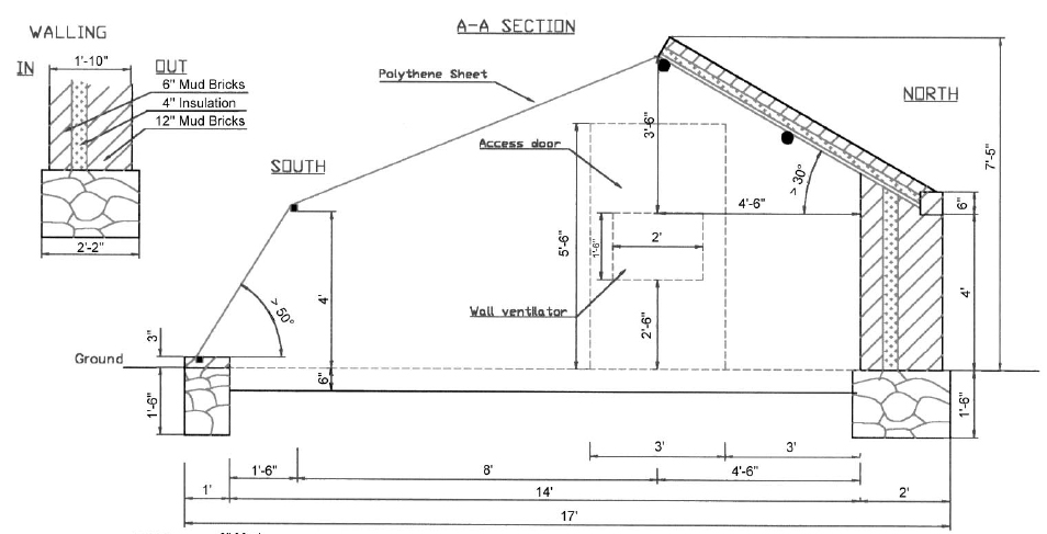 DIY Greenhouse Drawing Plans Download dinner bench plans