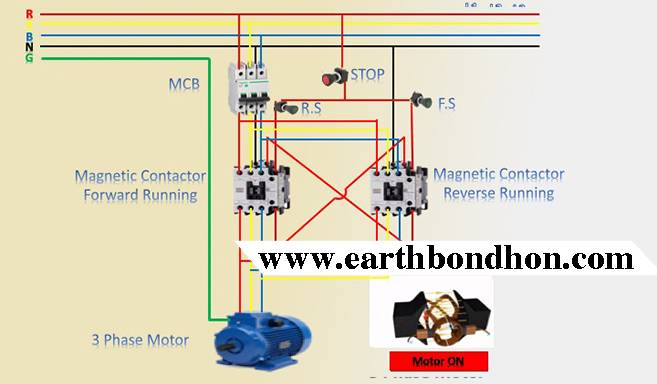 3 phase forward reverse switch wiring diagram – earth bondhon