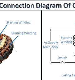 capacitor connection of ceiling fan earth bondhon capacitor connection diagram of ceiling fan [ 1280 x 720 Pixel ]