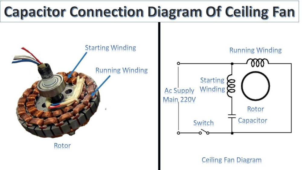 medium resolution of capacitor connection of ceiling fan earth bondhon capacitor connection diagram of ceiling fan
