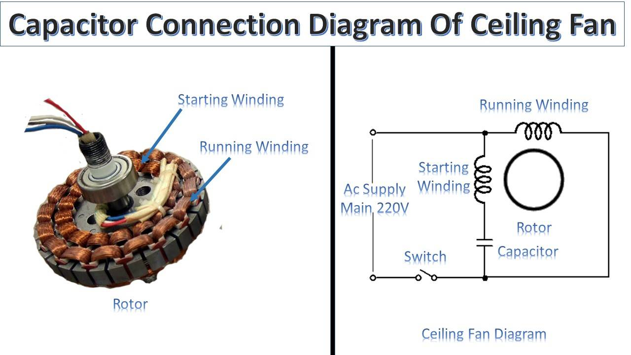 hight resolution of capacitor connection of ceiling fan earth bondhon capacitor connection diagram of ceiling fan