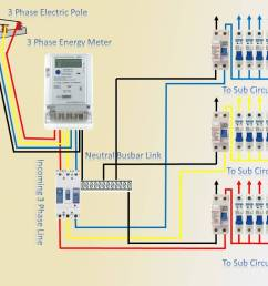 in our nowadays electrical wiring installation tutorial we ll show a way to do a 3 section shopper unit installation from utility pole to a 3 phase energy  [ 1280 x 720 Pixel ]