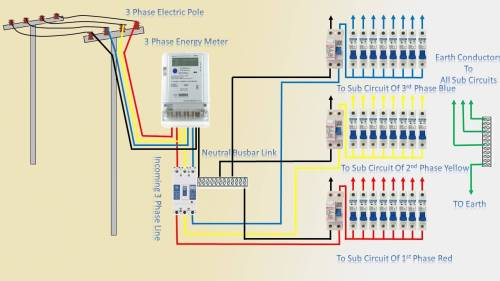 small resolution of in our nowadays electrical wiring installation tutorial we ll show a way to do a 3 section shopper unit installation from utility pole to a 3 phase energy