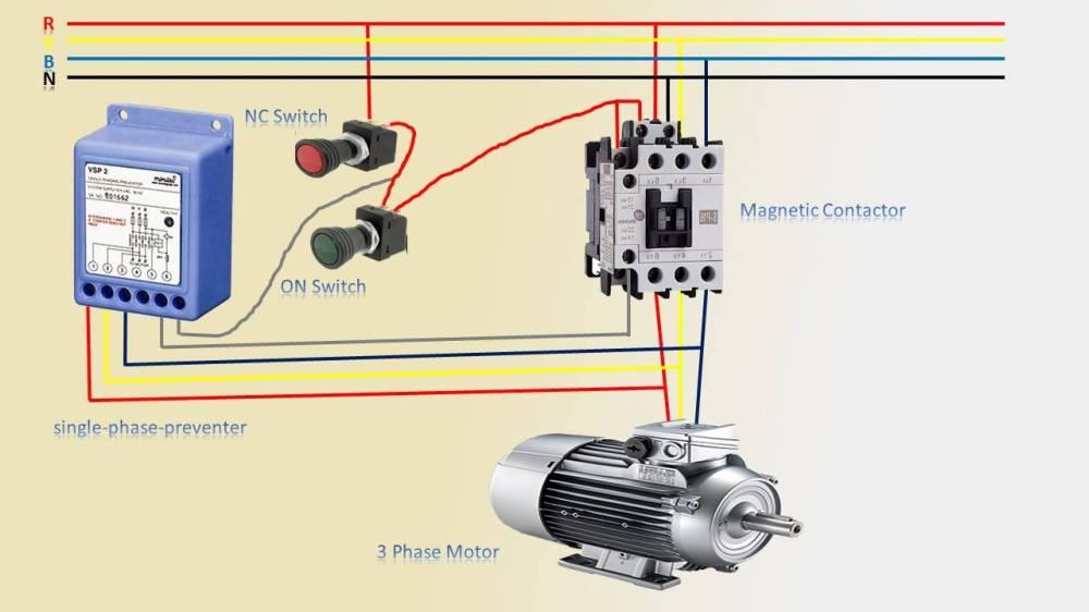 medium resolution of components parts needed