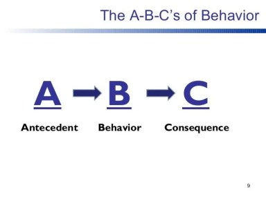 module-4-use-a-continuum-of-strategies-to-acknowledge-appropriate-behavior-9-638