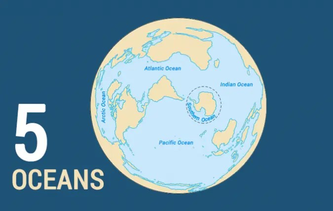 Your eyes will tell you the natural wonders on this. What Are The 5 Oceans Of The World Earth How