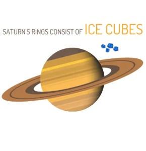 Saturn Rings Ice