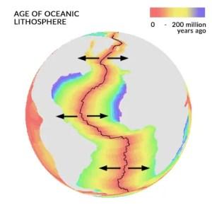 Lithosphere Age