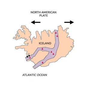 Plate Tectonics Iceland