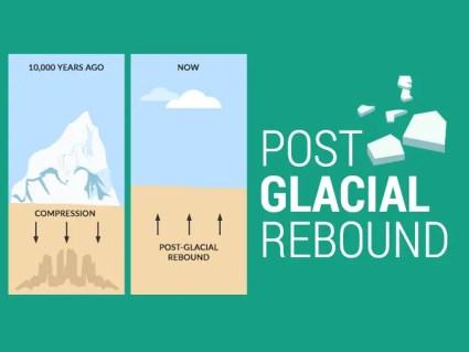 isostatic rebound