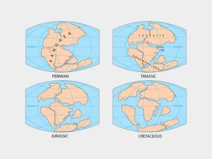 Pangea Periods