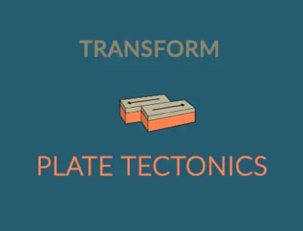 Transform Plate Tectonics Type