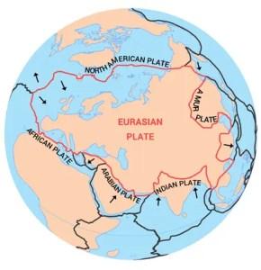 Eurasian Plate Tectonic Boundary