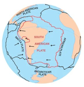 South American Plate