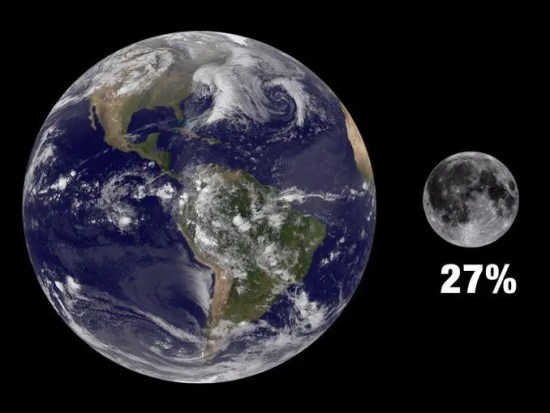 How Big Is the Moon