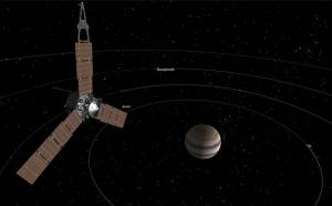 juno_current_position_7_04_2016