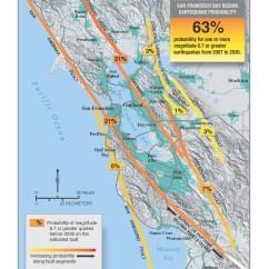Dip Slip Fault Diagram 5 Pin Mini Usb Wiring Earthquake Between The San Andreas And Maacama Jay