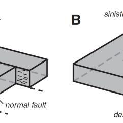 Strike Slip Fault Block Diagram Soldering Iron Wiring Earthquake Report Nevada Jay Patton Online