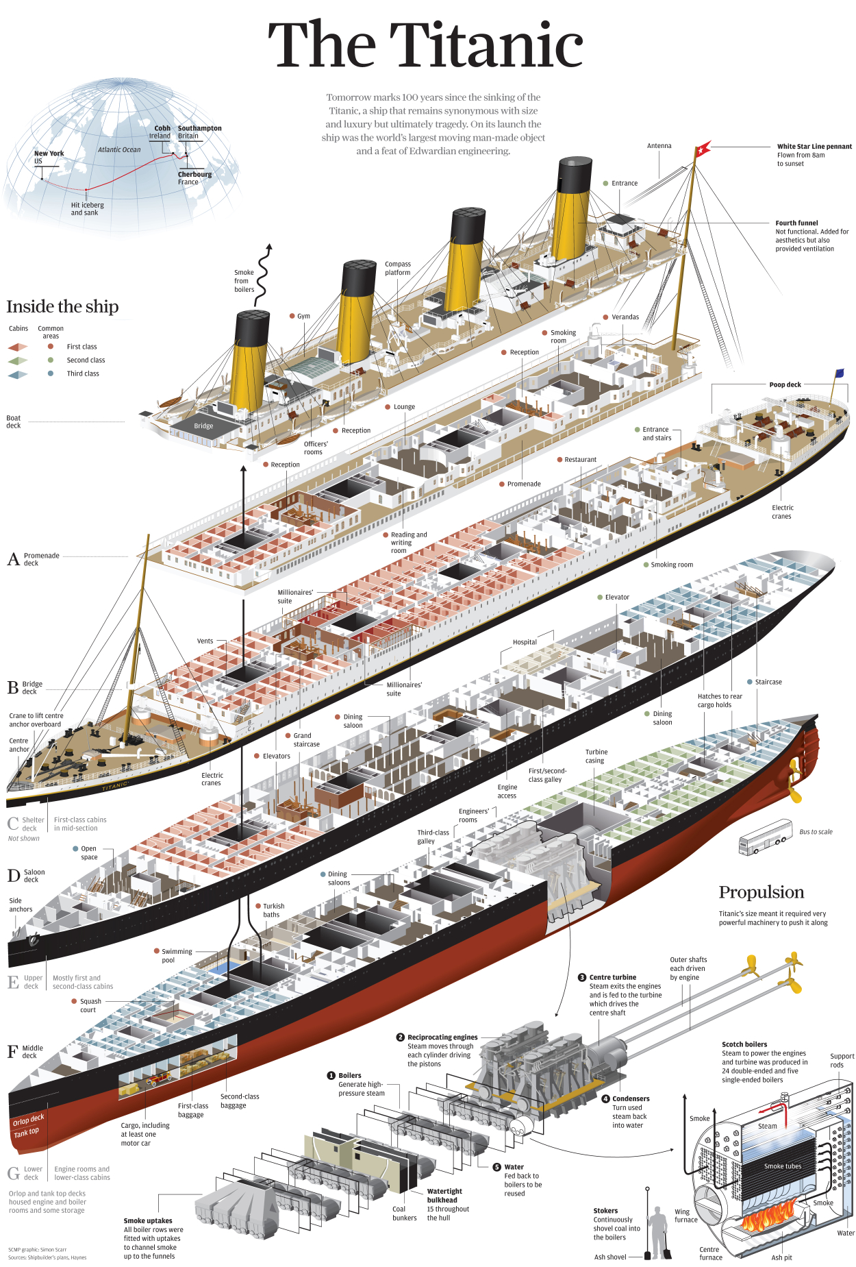 Hindenburg Worksheet