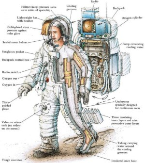 Cross Section  XRay of a Spacesuit | Earthly Mission