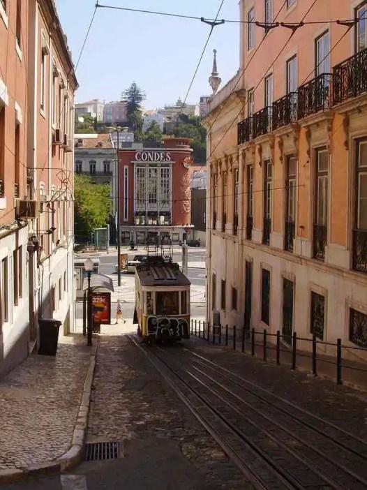 Ascensor da Gloria, Portugal
