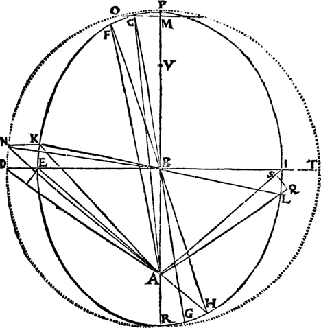 Planetary Motion: The History of an Idea That Launched the