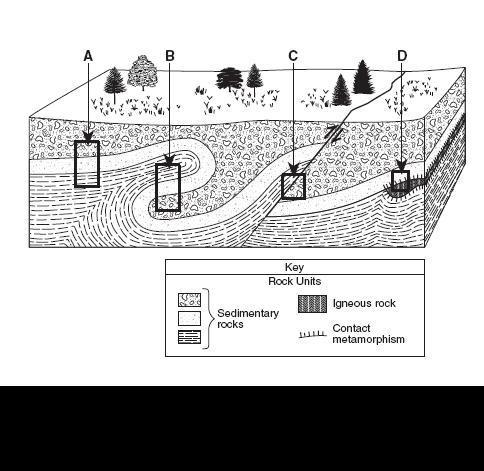 JDHS_Earth_Science_Page