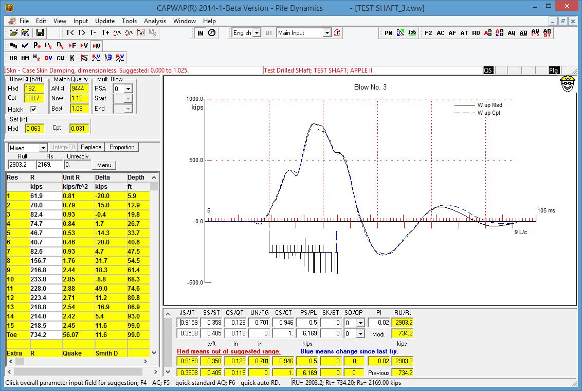 capwap-pile-dynamics-1