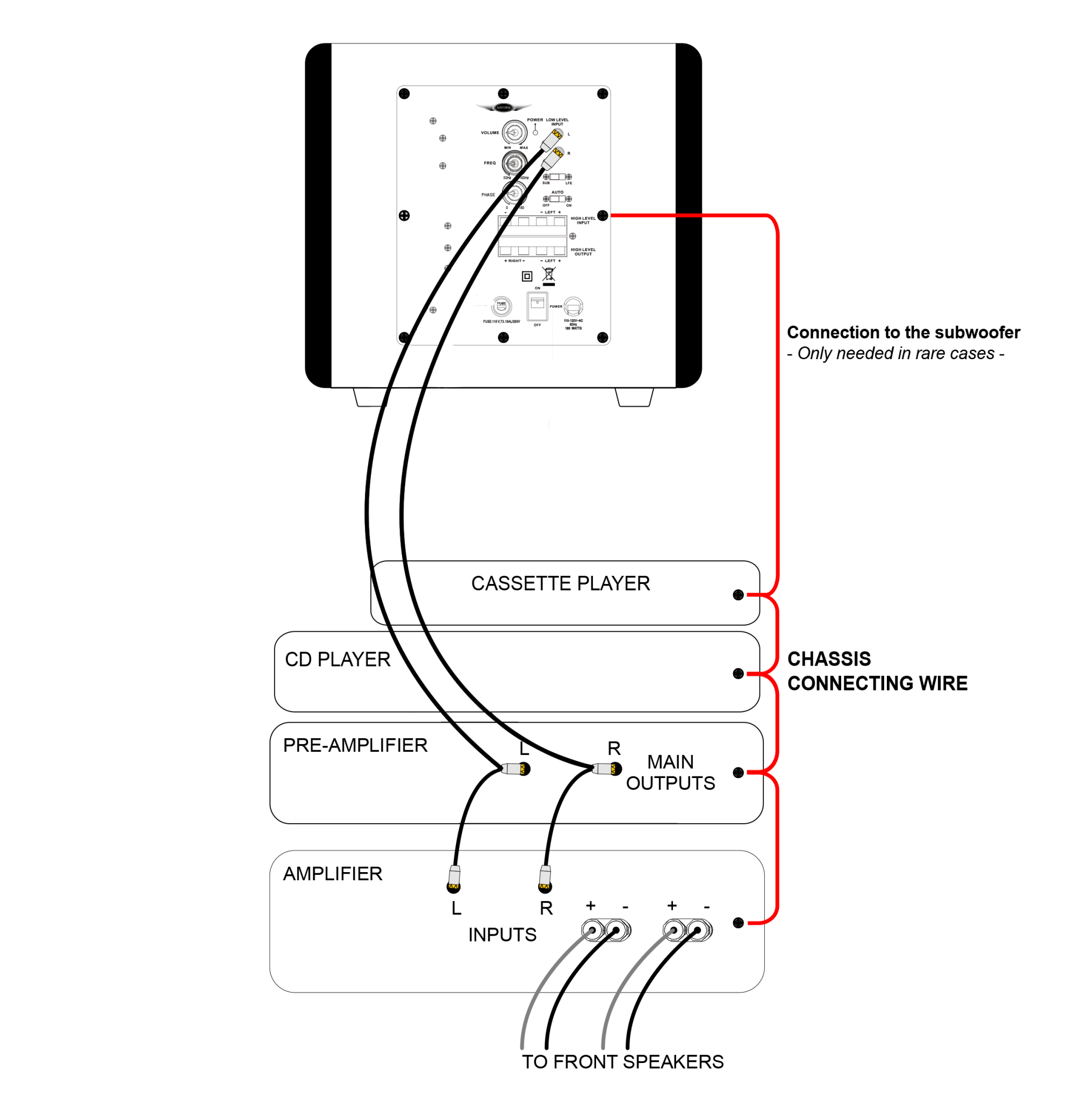 hight resolution of  fig 1 illustration of chassis connecting wire