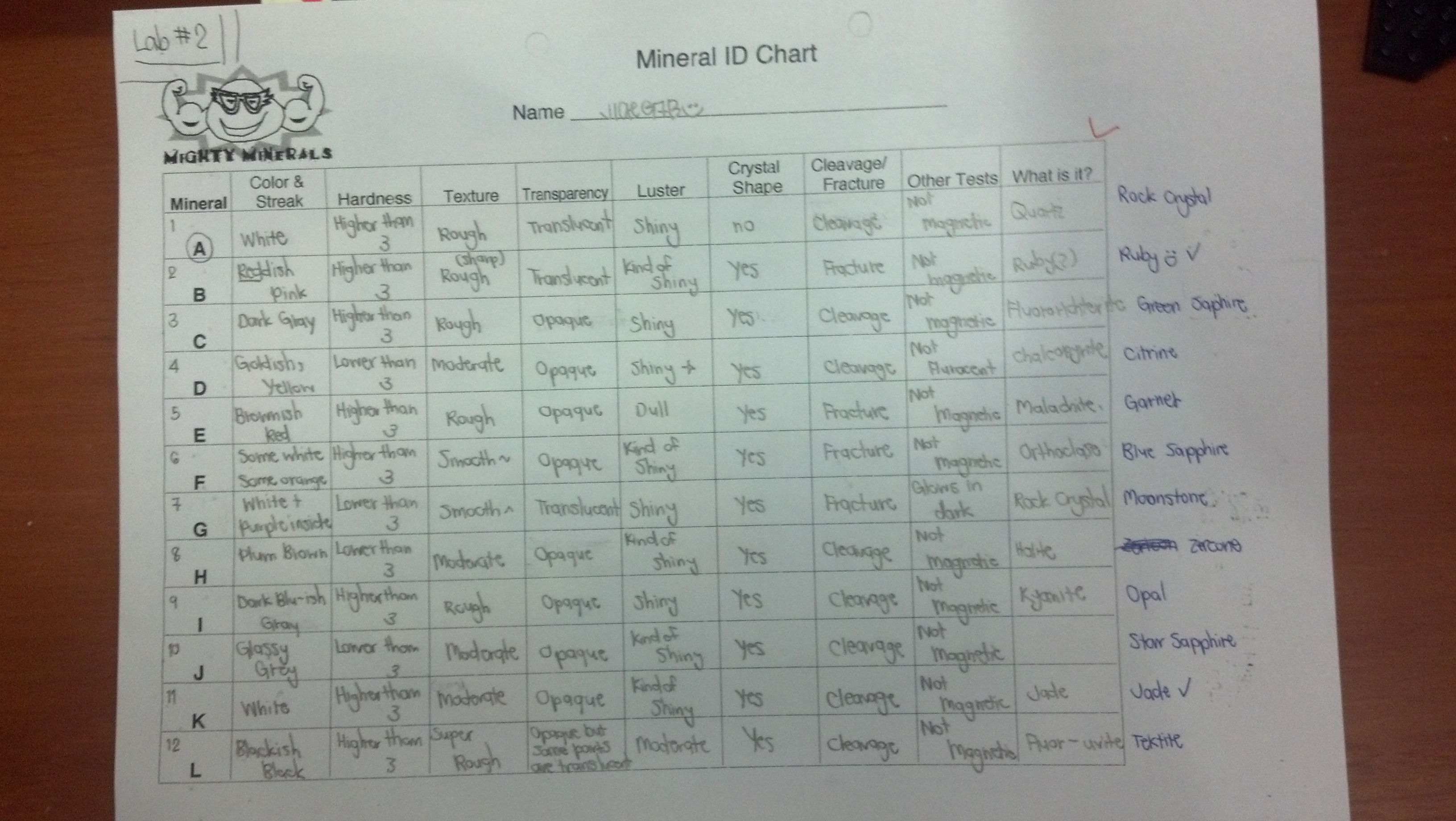 28 Mineral Identification Worksheet Answers