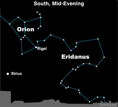 sky chart of Eridanus.