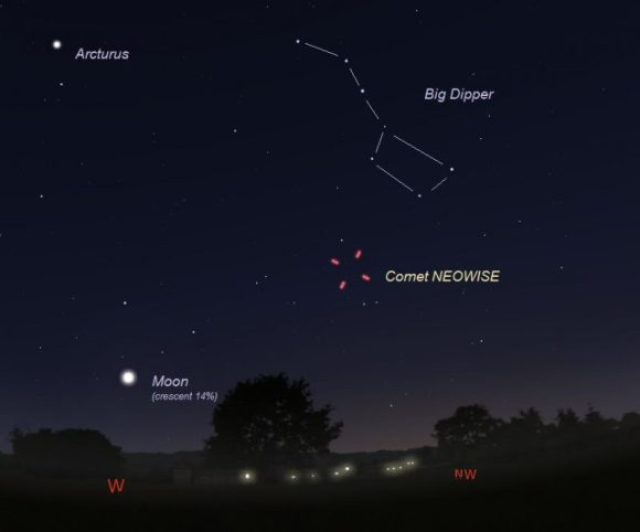 Star chart with Big Dipper and moon and tick marks for comet location.