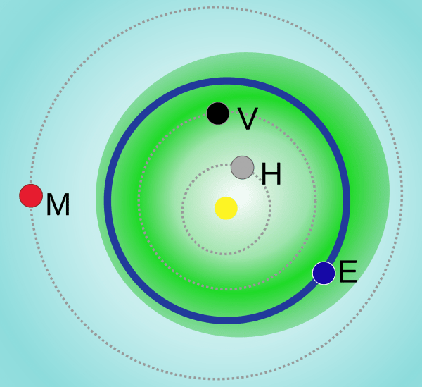 The chart of the orbits of the inner planets shows the orbits of the Apollo asteroids, with broad green bands around the orbits of Earth and Venus.