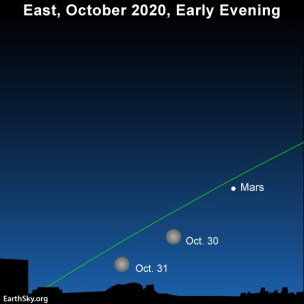 Blue Moon and red Mars in late October 2020