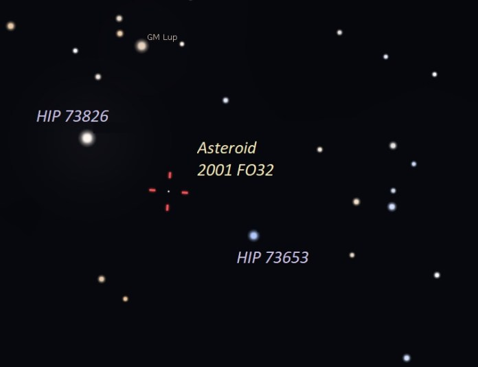 Chart of sky with stars and tick marks around asteroid.