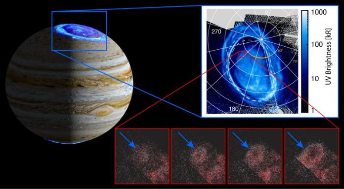 Jupiter with blue auroral ring and inset closeups of it.